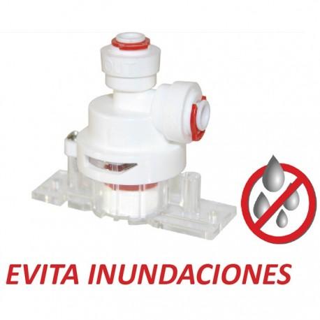 Detector de fugas Rodriguez Calderón.